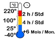 logo_temperature