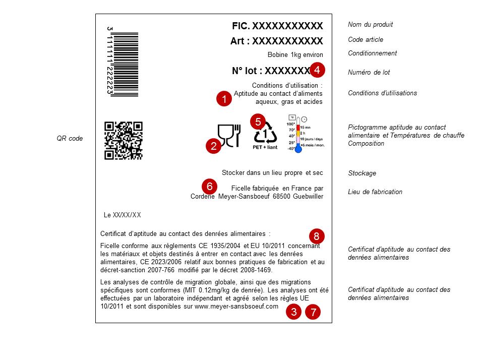 certificat d'aptitude au contact des aliments