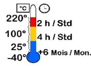 logo_temperature